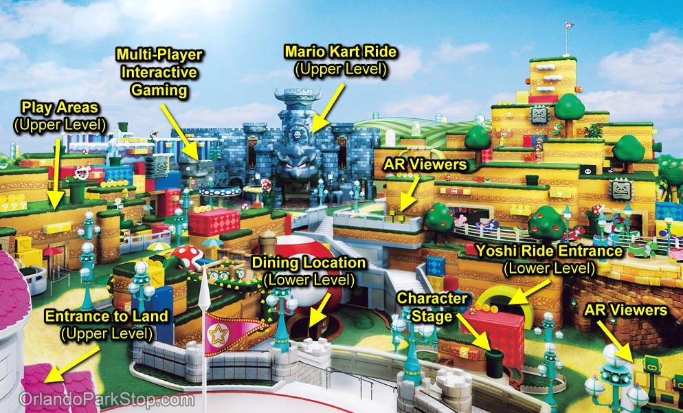 las instalaciones de Super Mario World cuenta con un sin fin de actividades a escala real del conocido juego Super Mario