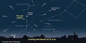 conocer la colocación de las constelaciones facilitan la visión de las perséidas