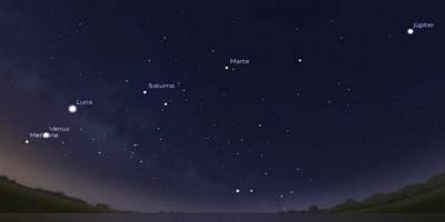 disfrutar de la lluvia de estrellas y la alineación de los planetas con la luna haciéndolos más brillantes y visibles